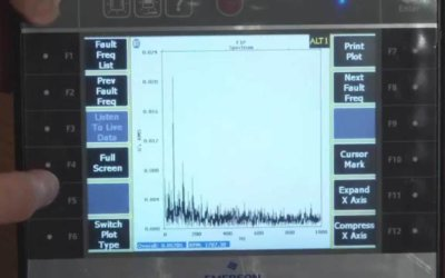 Diagnostics to Detect Rotating Machinery Misalignment