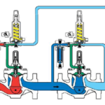 Regulators versus Control Valves: What's the Best Fit?