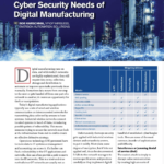 Cybersecurity Attacks and Defenses
