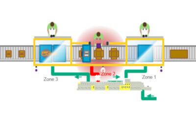 Zoned Safety and Uninterruptible Power Supplies for Machine Safety