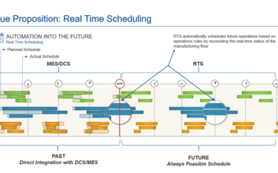 Avoiding Unplanned Downtime in Life Sciences Industry